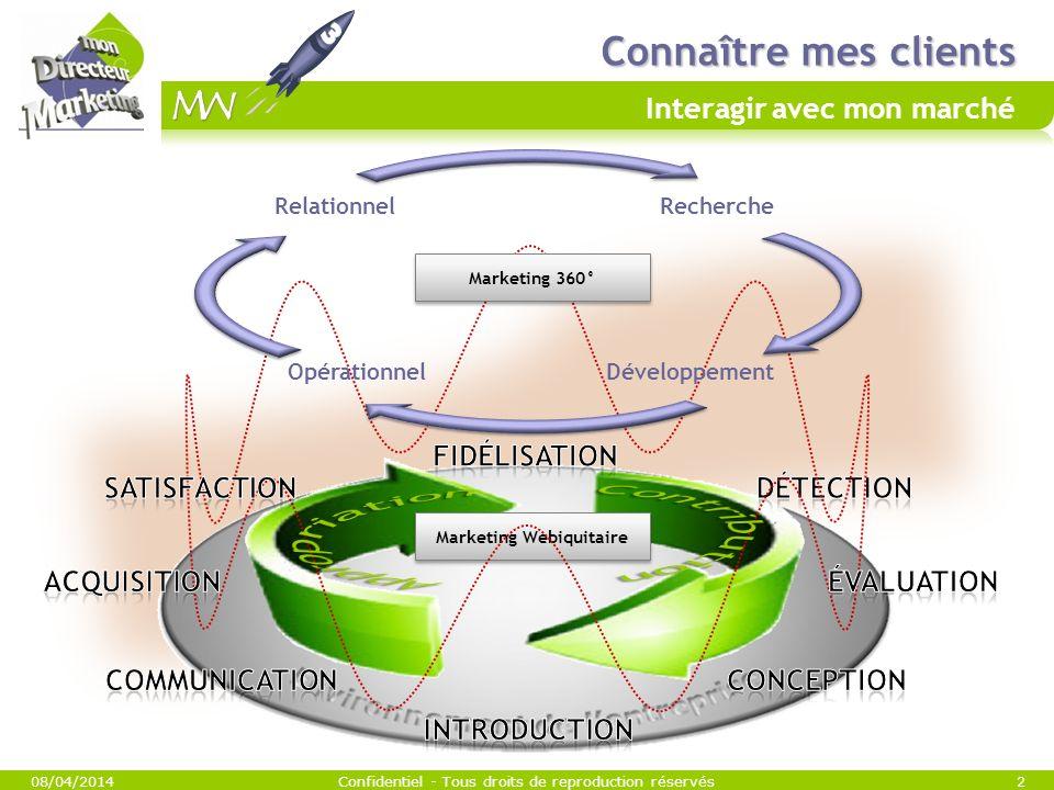 Connaître mes clients Connaître mes clients Interagir avec mon marché 08/04/2014Confidentiel - Tous droits de reproduction réservés2 Marketing Webiqui