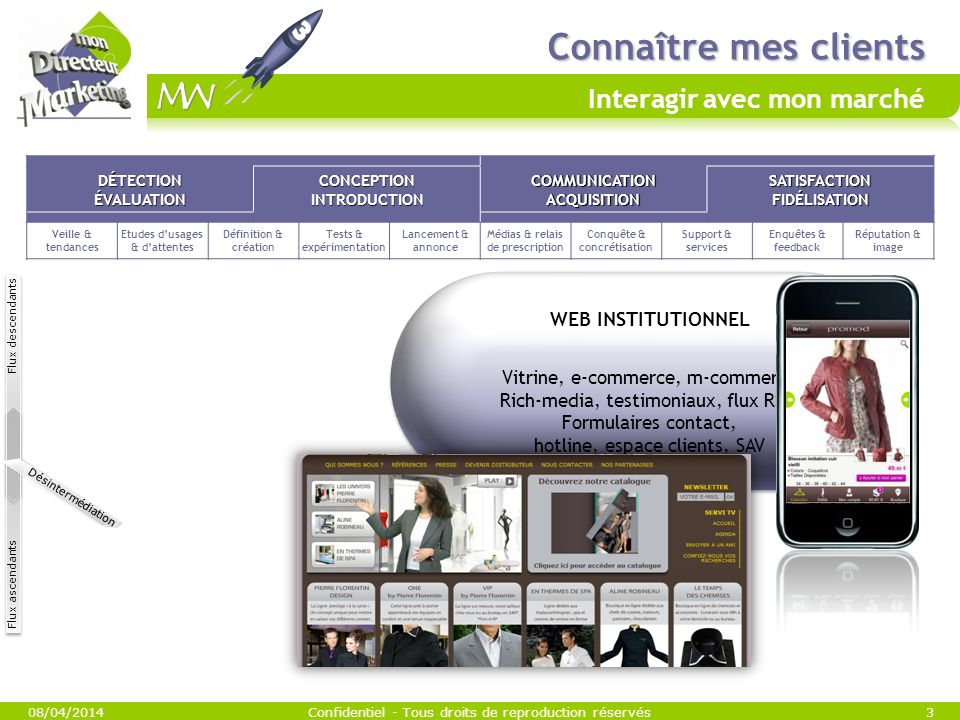 WEB INSTITUTIONNEL Vitrine, e-commerce, m-commerce Rich-media, testimoniaux, flux RSS, Formulaires contact, hotline, espace clients, SAV WEB INSTITUTIONNEL Vitrine, e-commerce, m-commerce Rich-media, testimoniaux, flux RSS, Formulaires contact, hotline, espace clients, SAV Connaître mes clients Connaître mes clients Interagir avec mon marché 08/04/2014Confidentiel - Tous droits de reproduction réservés3 DÉTECTION ÉVALUATION CONCEPTION INTRODUCTION COMMUNICATION ACQUISITION SATISFACTION FIDÉLISATION Veille & tendances Etudes dusages & dattentes Définition & création Tests & expérimentation Lancement & annonce Médias & relais de prescription Conquête & concrétisation Support & services Enquêtes & feedback Réputation & image Flux descendants Flux ascendants Désintermédiation