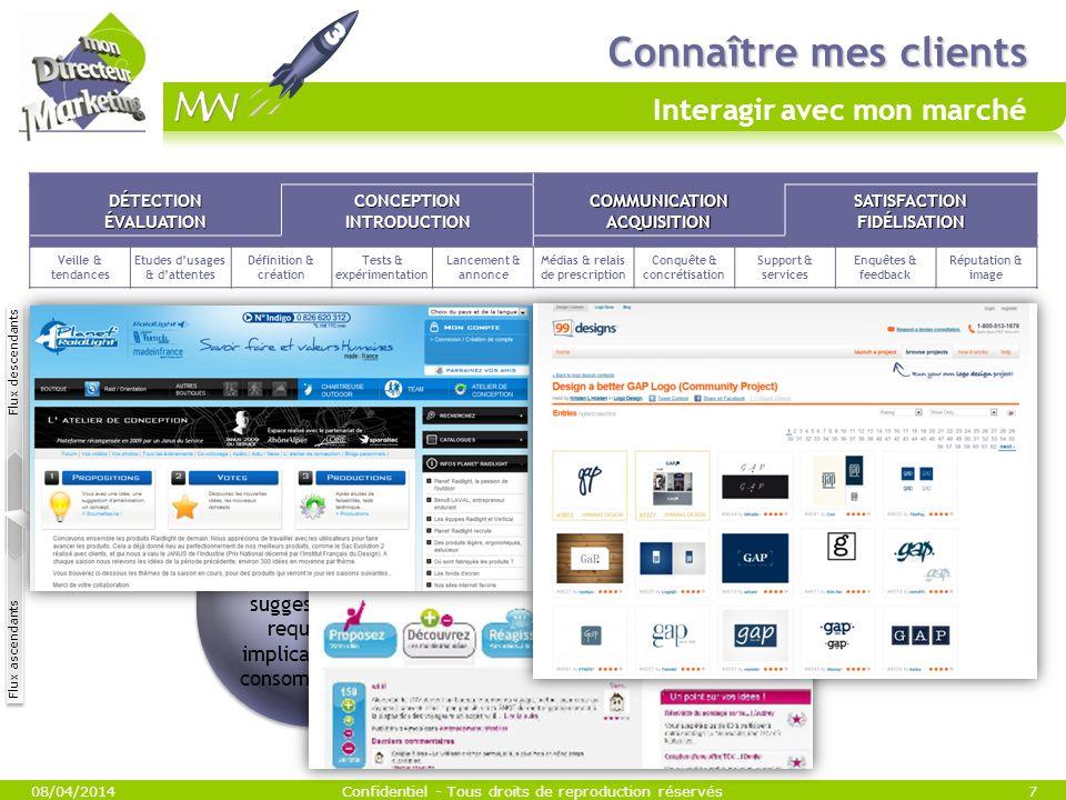 CO-CRÉATION & CROWD- SOURCING Recueil de suggestions & requêtes, implication des consommateurs CO-CRÉATION & CROWD- SOURCING Recueil de suggestions &