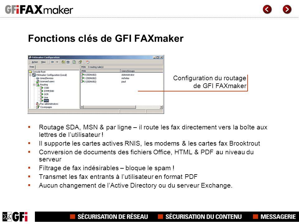 Fonctions clés de GFI FAXmaker Routage SDA, MSN & par ligne – il route les fax directement vers la boîte aux lettres de lutilisateur ! Il supporte les