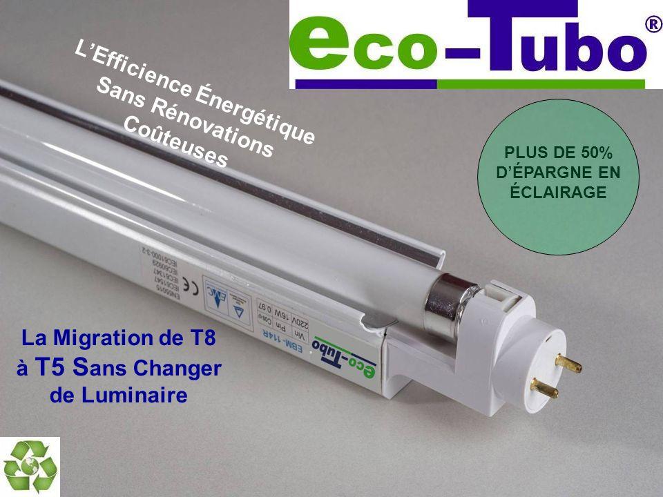 LEfficience Énergétique Sans Rénovations Coûteuses PLUS DE 50% DÉPARGNE EN ÉCLAIRAGE La Migration de T8 à T5 S ans Changer de Luminaire