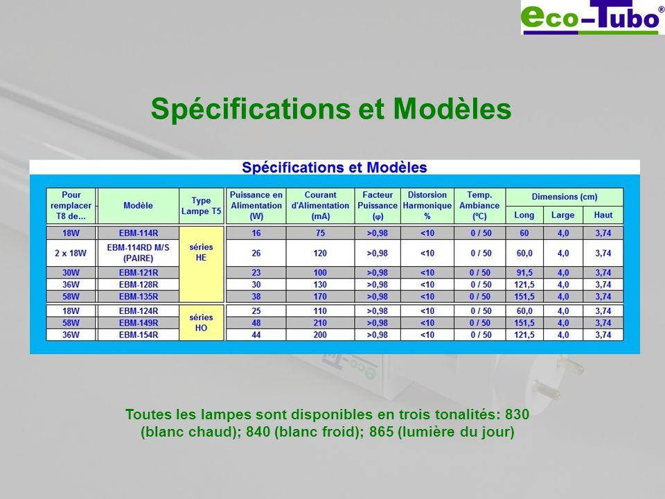 Spécifications et Modèles Toutes les lampes sont disponibles en trois tonalités: 830 (blanc chaud); 840 (blanc froid); 865 (lumière du jour)