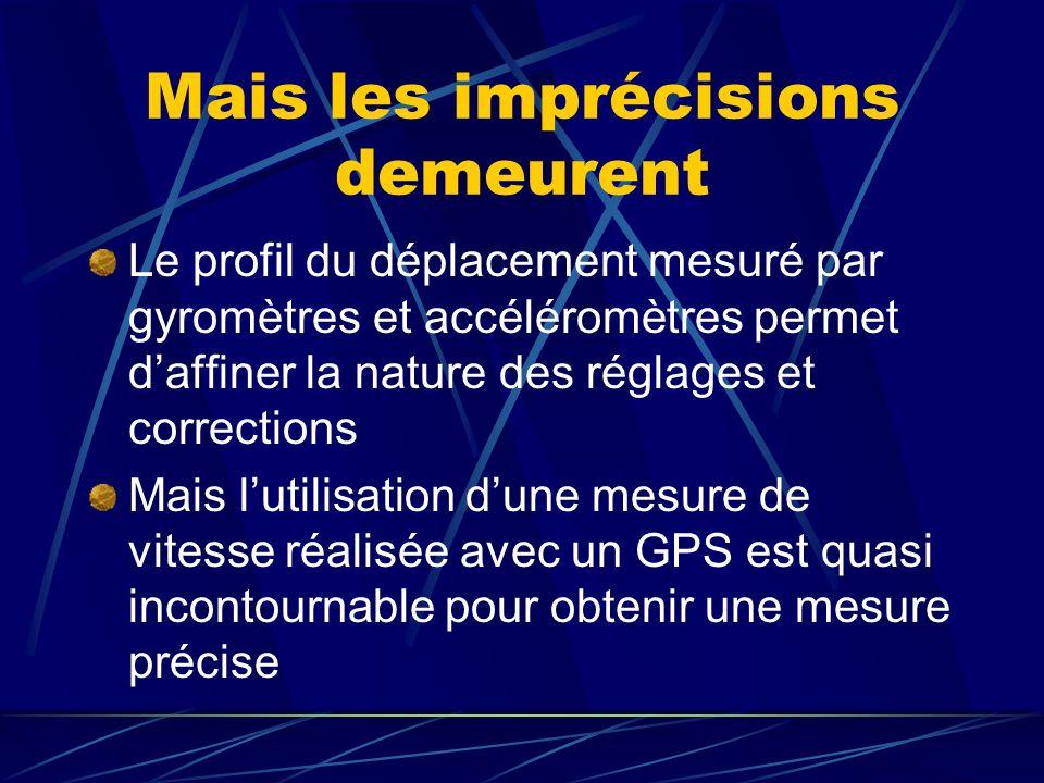 Mais les imprécisions demeurent Le profil du déplacement mesuré par gyromètres et accéléromètres permet daffiner la nature des réglages et corrections Mais lutilisation dune mesure de vitesse réalisée avec un GPS est quasi incontournable pour obtenir une mesure précise