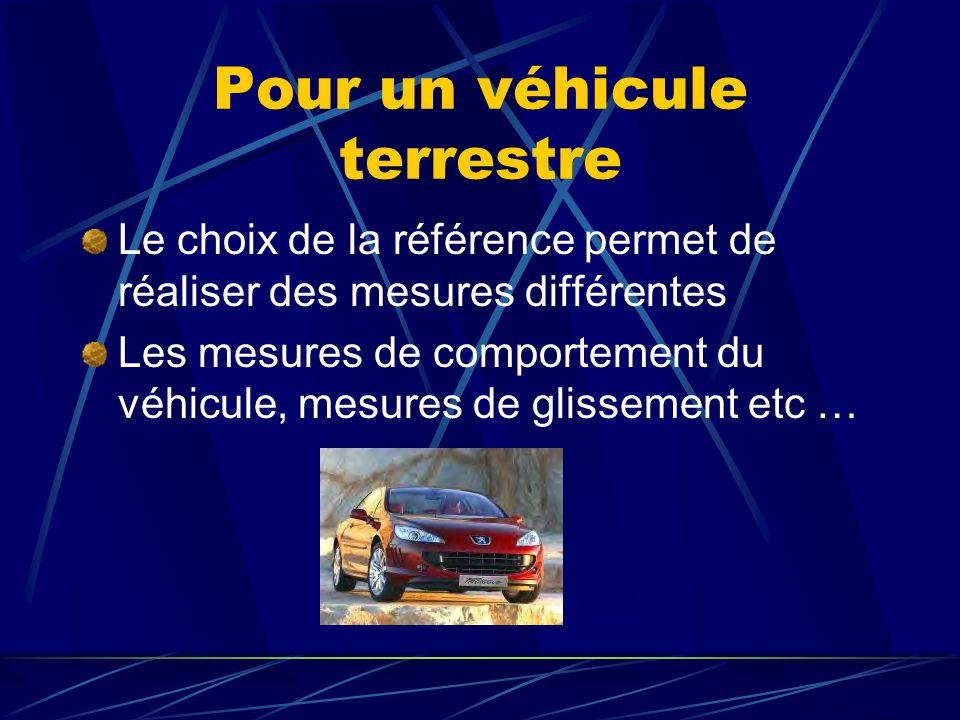 Pour un véhicule terrestre Le choix de la référence permet de réaliser des mesures différentes Les mesures de comportement du véhicule, mesures de glissement etc …