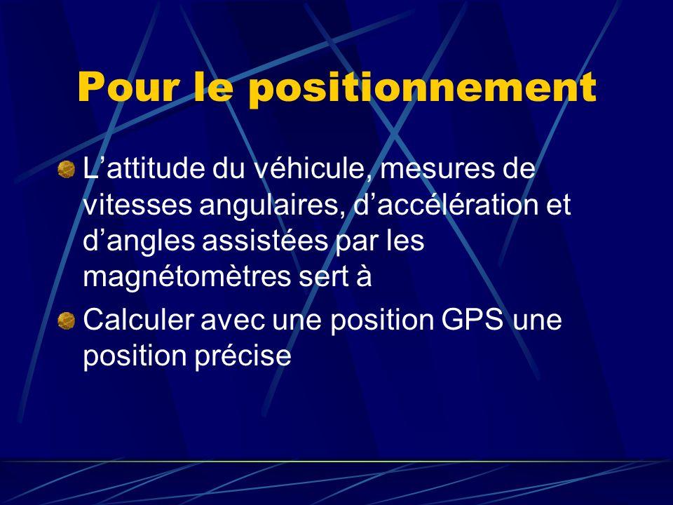 Pour le positionnement Lattitude du véhicule, mesures de vitesses angulaires, daccélération et dangles assistées par les magnétomètres sert à Calculer avec une position GPS une position précise
