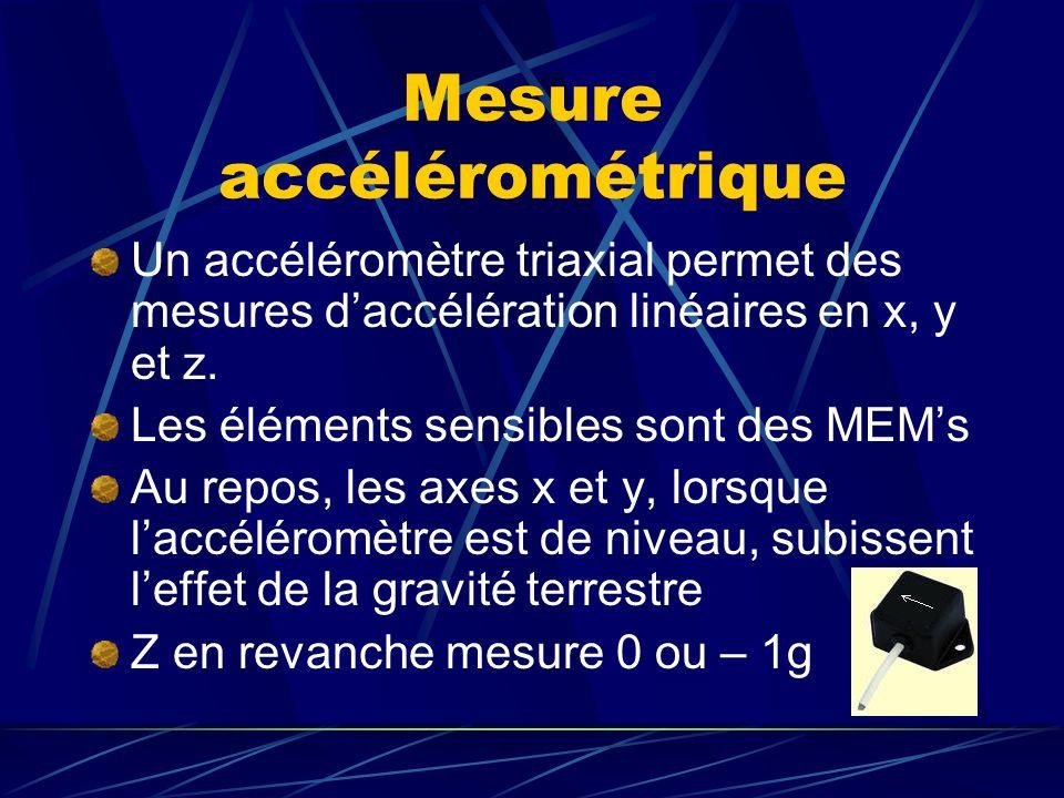 Mesures de vitesses angulaires Les capteurs MEMs ne possèdent pas de pièces mobiles et mesurent la vitesse angulaire autour de chaque axe : x, y et z