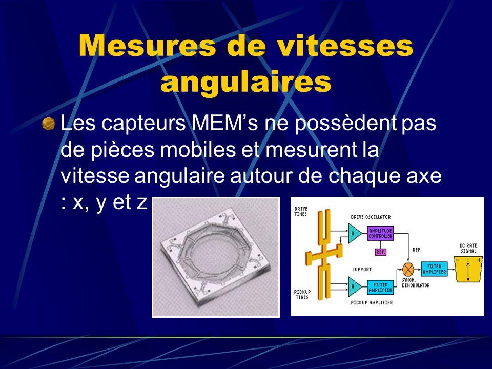 Trajectographie Mesurer la position du véhicule suppose de connaître sa vitesse et son déplacement.