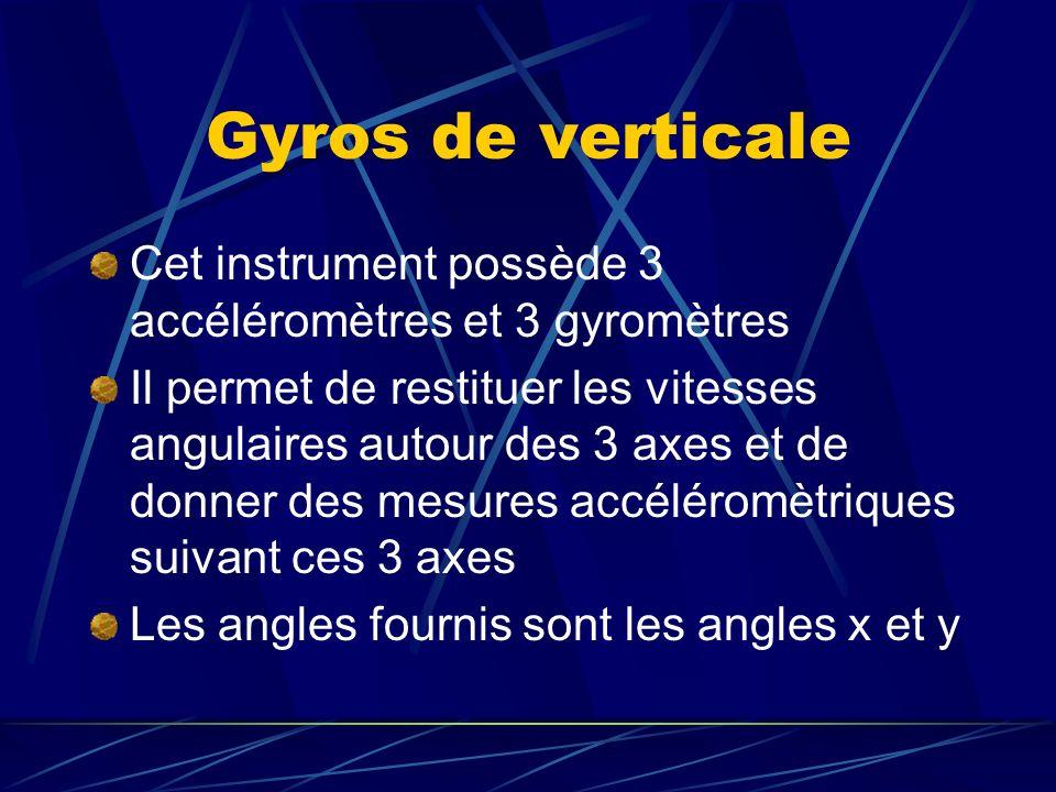 Gyros de verticale Cet instrument possède 3 accéléromètres et 3 gyromètres Il permet de restituer les vitesses angulaires autour des 3 axes et de donner des mesures accéléromètriques suivant ces 3 axes Les angles fournis sont les angles x et y