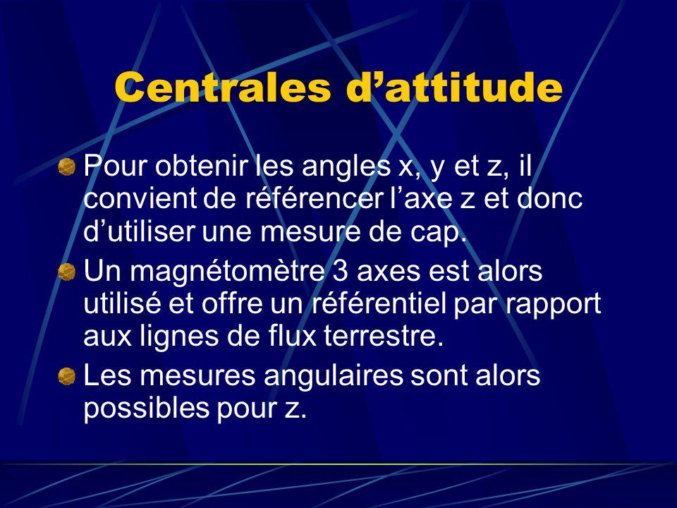 Centrales dattitude Pour obtenir les angles x, y et z, il convient de référencer laxe z et donc dutiliser une mesure de cap.