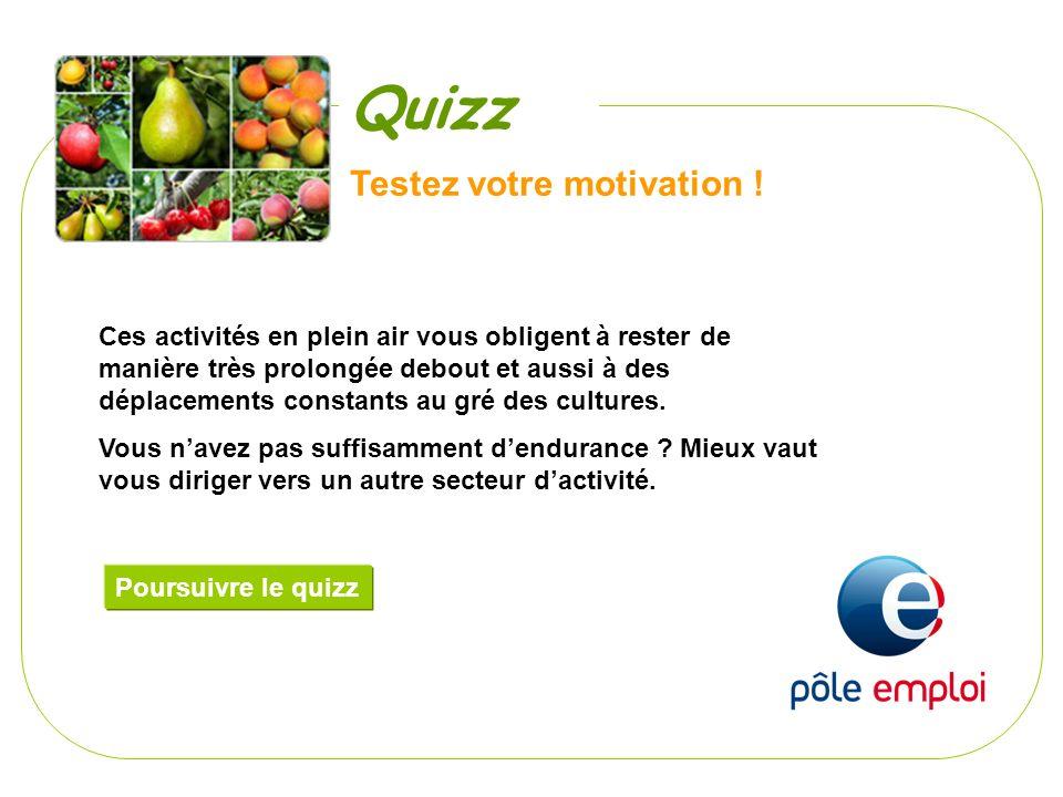 Testez votre motivation .Quel est votre avis par rapport à la question suivante .