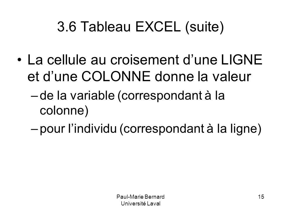 Paul-Marie Bernard Université Laval 15 3.6 Tableau EXCEL (suite) La cellule au croisement dune LIGNE et dune COLONNE donne la valeur –de la variable (