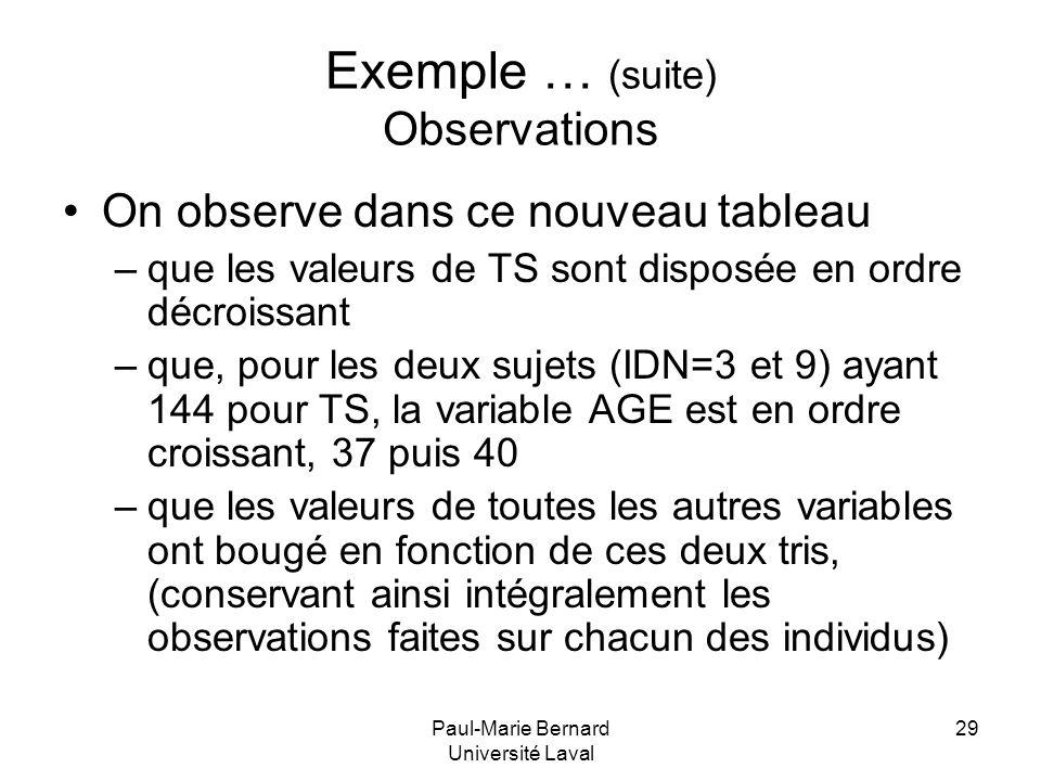 Paul-Marie Bernard Université Laval 29 Exemple … (suite) Observations On observe dans ce nouveau tableau –que les valeurs de TS sont disposée en ordre