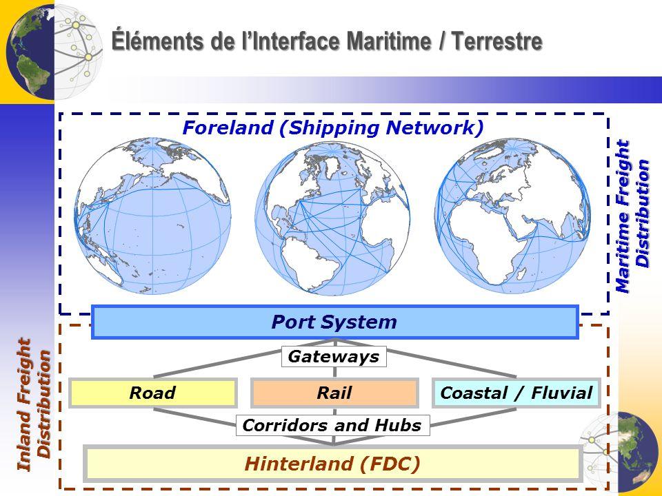 Éléments de lInterface Maritime / Terrestre Port System Foreland (Shipping Network) RoadRailCoastal / Fluvial Hinterland (FDC) Corridors and Hubs Gate