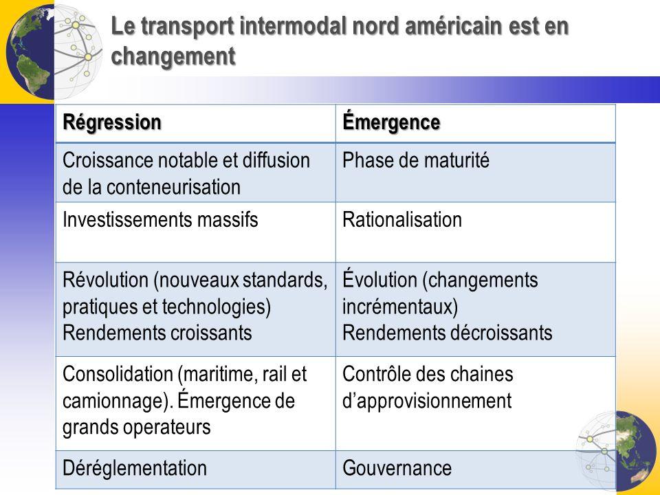Le transport intermodal nord américain est en changement RégressionÉmergence Croissance notable et diffusion de la conteneurisation Phase de maturité