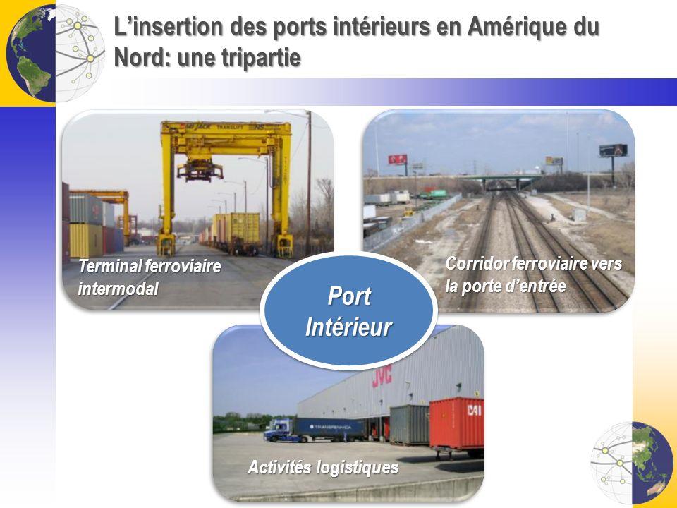 Linsertion des ports intérieurs en Amérique du Nord: une tripartie Port Intérieur Terminal ferroviaire intermodal Corridor ferroviaire vers la porte d