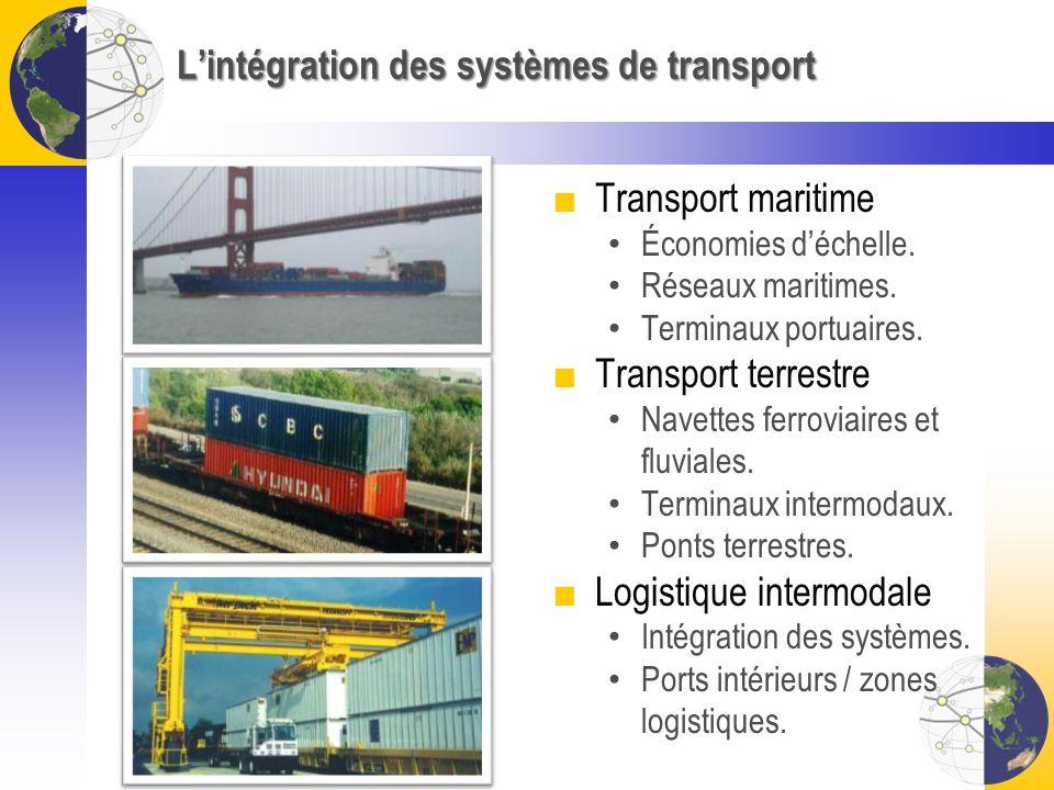 Lintégration des systèmes de transport Transport maritime Économies déchelle. Réseaux maritimes. Terminaux portuaires. Transport terrestre Navettes fe