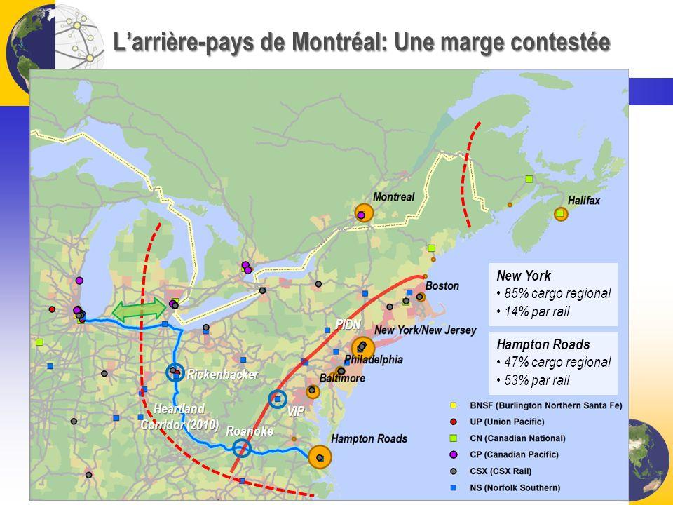 Larrière-pays de Montréal: Une marge contestée Roanoke VIP Rickenbacker PIDN Heartland Corridor (2010) New York 85% cargo regional 14% par rail Hampto