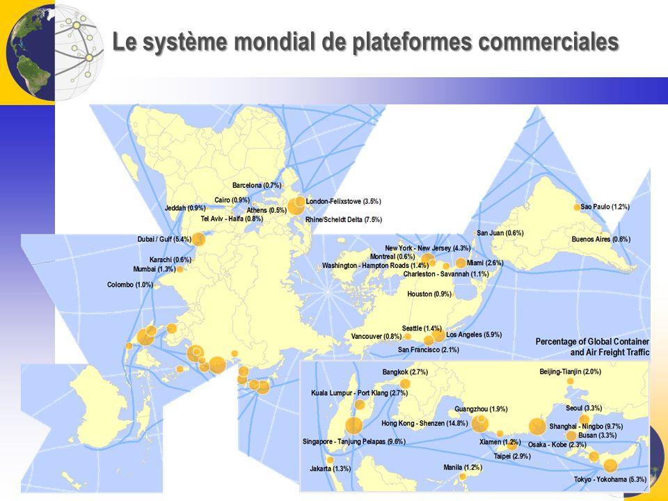 Dépôt de conteneurs virtuel («Clearinghouse») Affichage dinformation État du cargo et des conteneurs.
