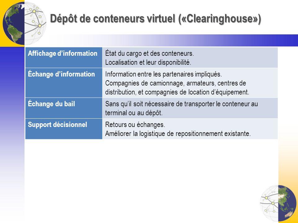 Dépôt de conteneurs virtuel («Clearinghouse») Affichage dinformation État du cargo et des conteneurs. Localisation et leur disponibilité. Échange dinf