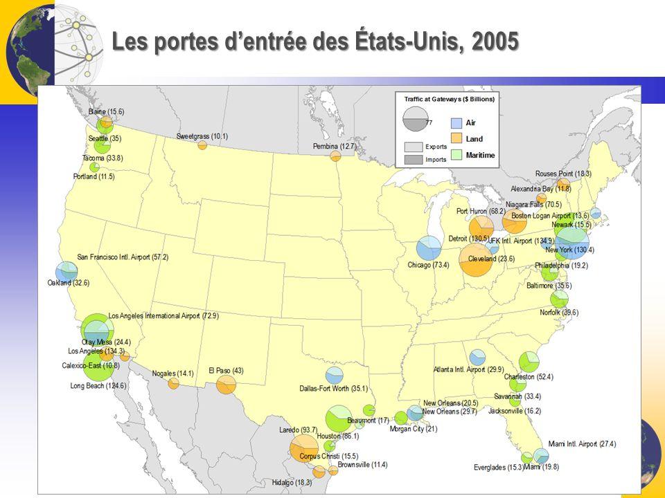 Linsertion des ports intérieurs en Amérique du Nord: une tripartie Port Intérieur Terminal ferroviaire intermodal Corridor ferroviaire vers la porte dentrée Activités logistiques