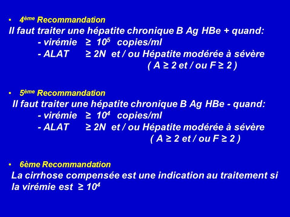 4 ème Recommandation Il faut traiter une hépatite chronique B Ag HBe + quand: - virémie 10 5 copies/ml - ALAT 2N et / ou Hépatite modérée à sévère ( A 2 et / ou F 2 ) 5 ème Recommandation Il faut traiter une hépatite chronique B Ag HBe - quand: - virémie 10 4 copies/ml - ALAT 2N et / ou Hépatite modérée à sévère ( A 2 et / ou F 2 ) 6ème Recommandation La cirrhose compensée est une indication au traitement si la virémie est 10 4