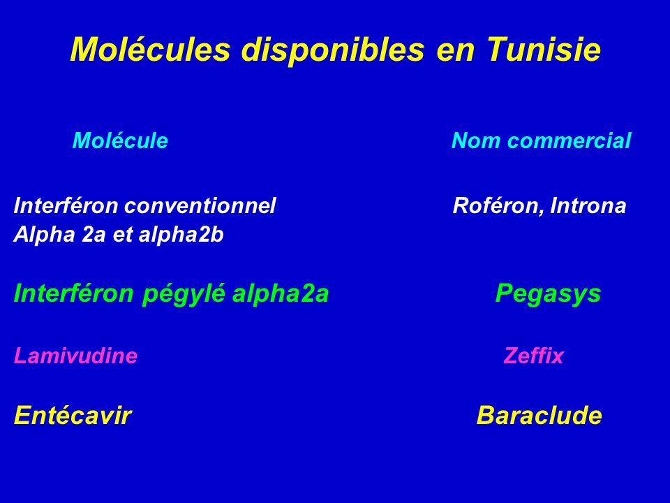 Molécules disponibles en Tunisie Molécule Nom commercial Interféron conventionnel Roféron, Introna Alpha 2a et alpha2b Interféron pégylé alpha2a Pegasys Lamivudine Zeffix EntécavirBaraclude