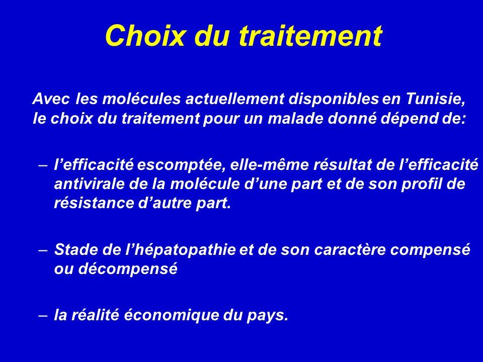 Choix du traitement Avec les molécules actuellement disponibles en Tunisie, le choix du traitement pour un malade donné dépend de: –lefficacité escomptée, elle-même résultat de lefficacité antivirale de la molécule dune part et de son profil de résistance dautre part.
