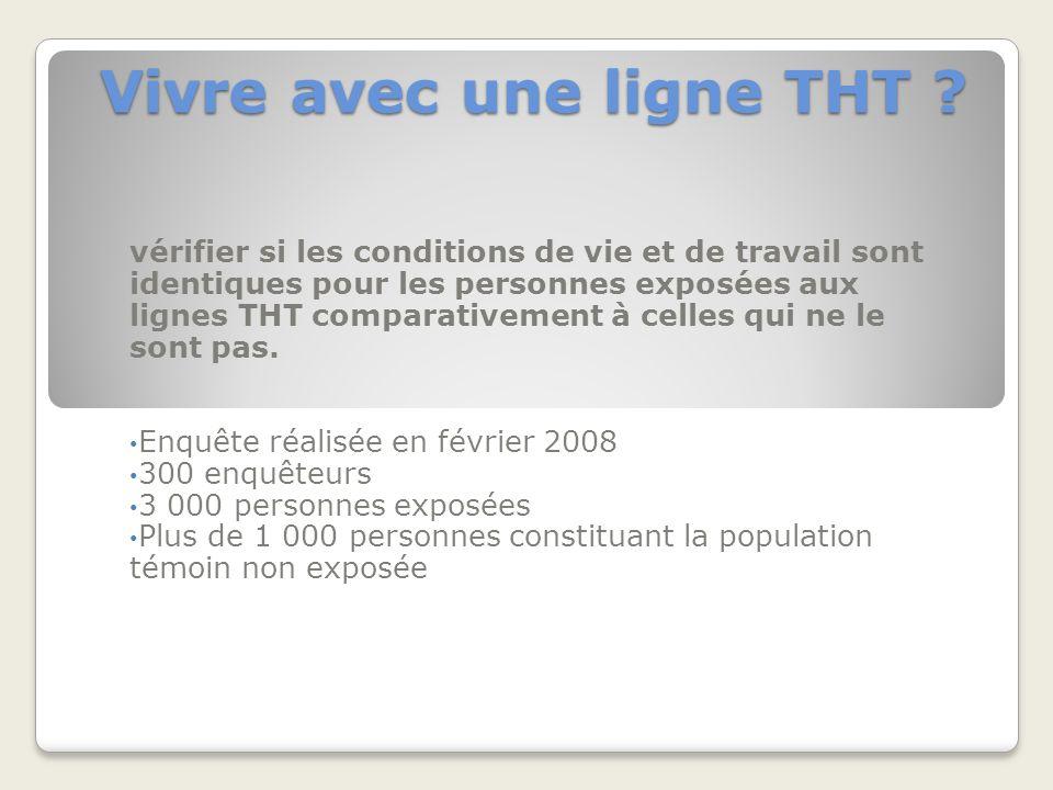 Aire de lenquête Population exposée : Flamanville – Domloup – (70%) +/- 300m Domloup – Les Quintes – (40%) +/- 300m Population non exposée Cotentin – Maine – fuseau retenu de 1km