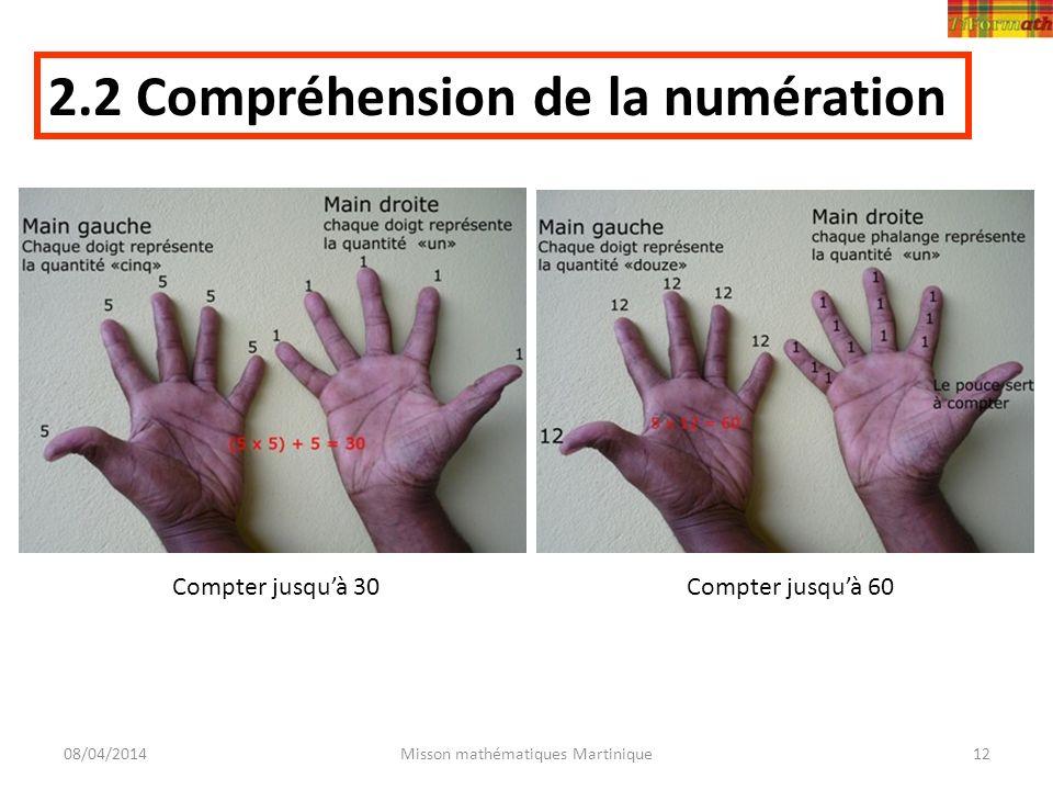 08/04/2014Misson mathématiques Martinique12 2.2 Compréhension de la numération Compter jusquà 30Compter jusquà 60