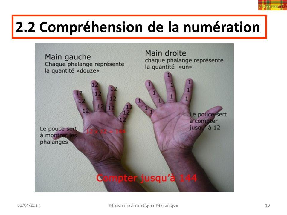 08/04/2014Misson mathématiques Martinique13 2.2 Compréhension de la numération
