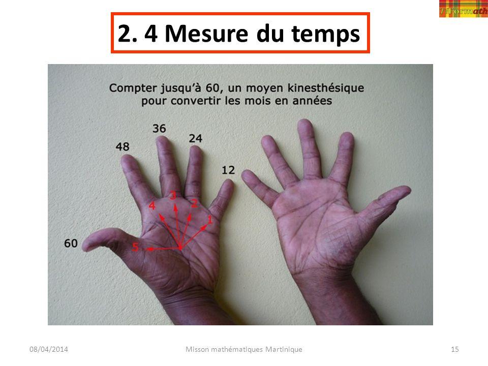 08/04/2014Misson mathématiques Martinique15 2. 4 Mesure du temps