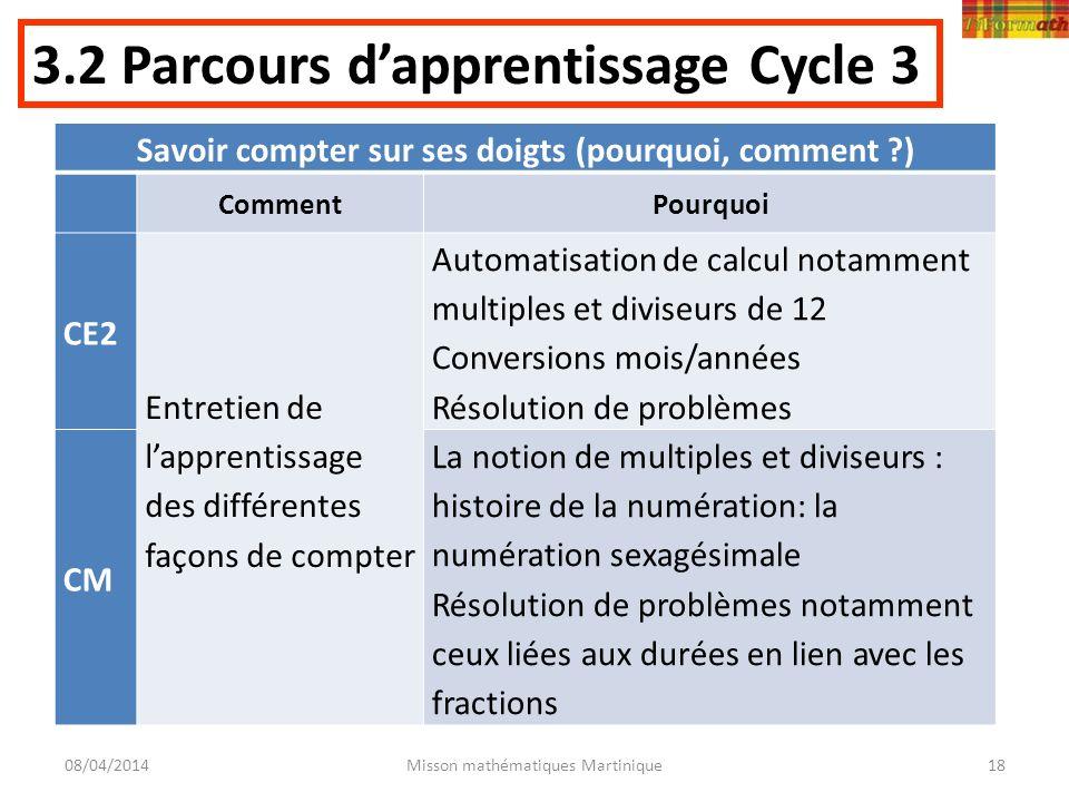 08/04/2014Misson mathématiques Martinique18 3.2 Parcours dapprentissage Cycle 3 Savoir compter sur ses doigts (pourquoi, comment ?) CommentPourquoi CE