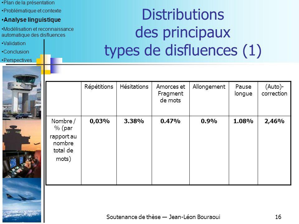 Soutenance de thèse Jean-Léon Bouraoui15 Corpus détude (2) Nombre moyen de mots par énoncé Durée totale des dialogues Nombre d'énoncés Nombre de mots
