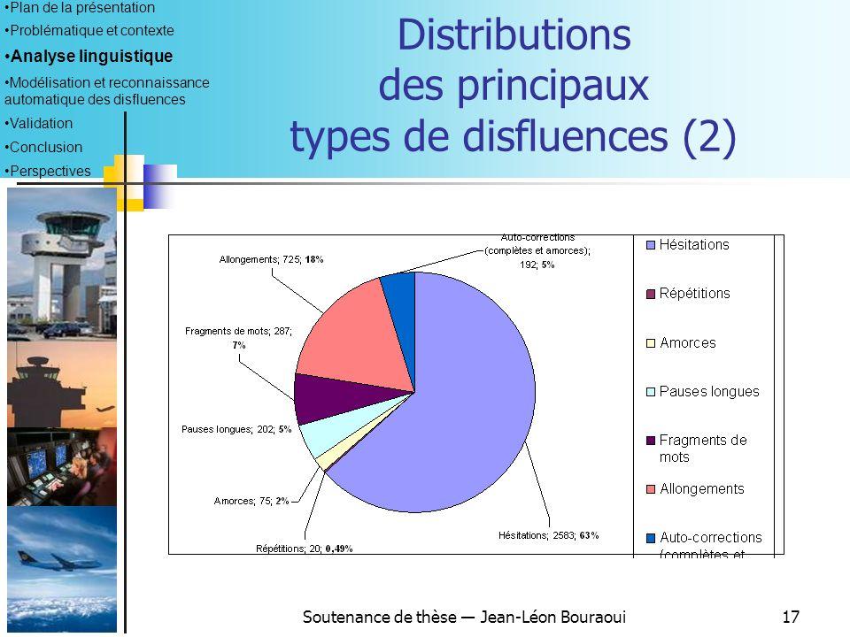 Soutenance de thèse Jean-Léon Bouraoui16 Plan de la présentation Problématique et contexte Analyse linguistique Modélisation et reconnaissance automat