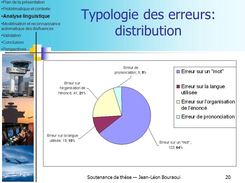 Soutenance de thèse Jean-Léon Bouraoui19 Typologie des erreurs Erreur sur un « mot » : Une donnée alpha-numérique ; par exemple lindicatif dun avion (