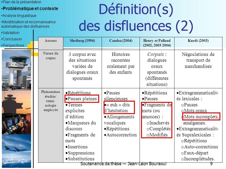 Soutenance de thèse Jean-Léon Bouraoui19 Typologie des erreurs Erreur sur un « mot » : Une donnée alpha-numérique ; par exemple lindicatif dun avion (« Britair 452 »), une position (« 9 0 »), une ville (« Paris »), etc.