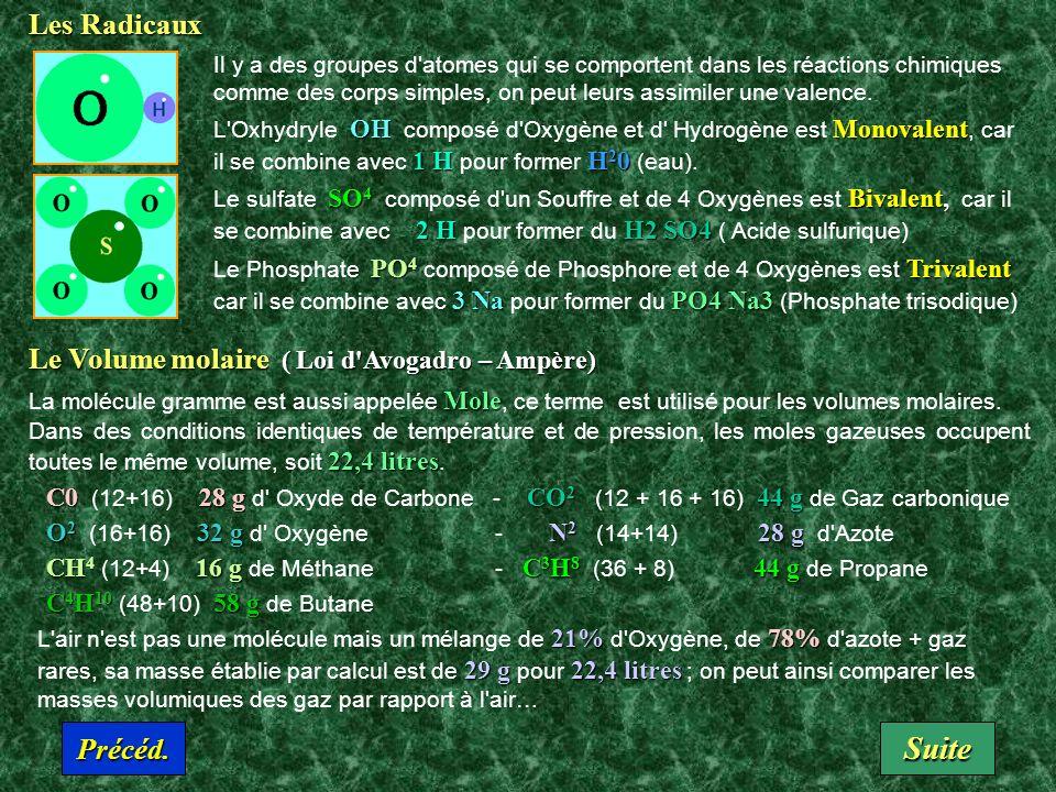 La Valence 1Cl - 1H + HCl Les réactions des atomes se font en fonction des affinités entre donneurs et receveurs 1 Chlore Cl - réagit avec 1 Hydrogène