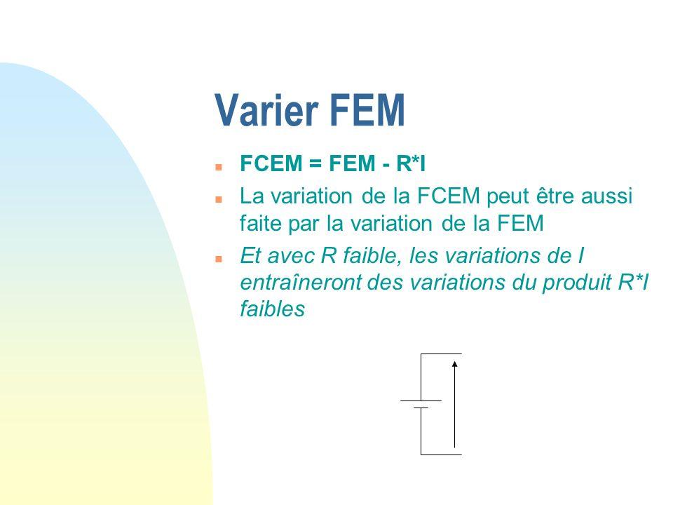 Varier FEM n FCEM = FEM - R*I n La variation de la FCEM peut être aussi faite par la variation de la FEM n Et avec R faible, les variations de I entra