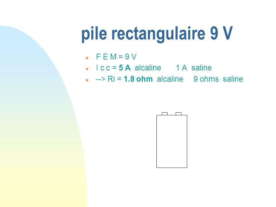 pile rectangulaire 9 V n F E M = 9 V n I c c = 5 A alcaline 1 A saline n --> Ri = 1.8 ohm alcaline 9 ohms saline
