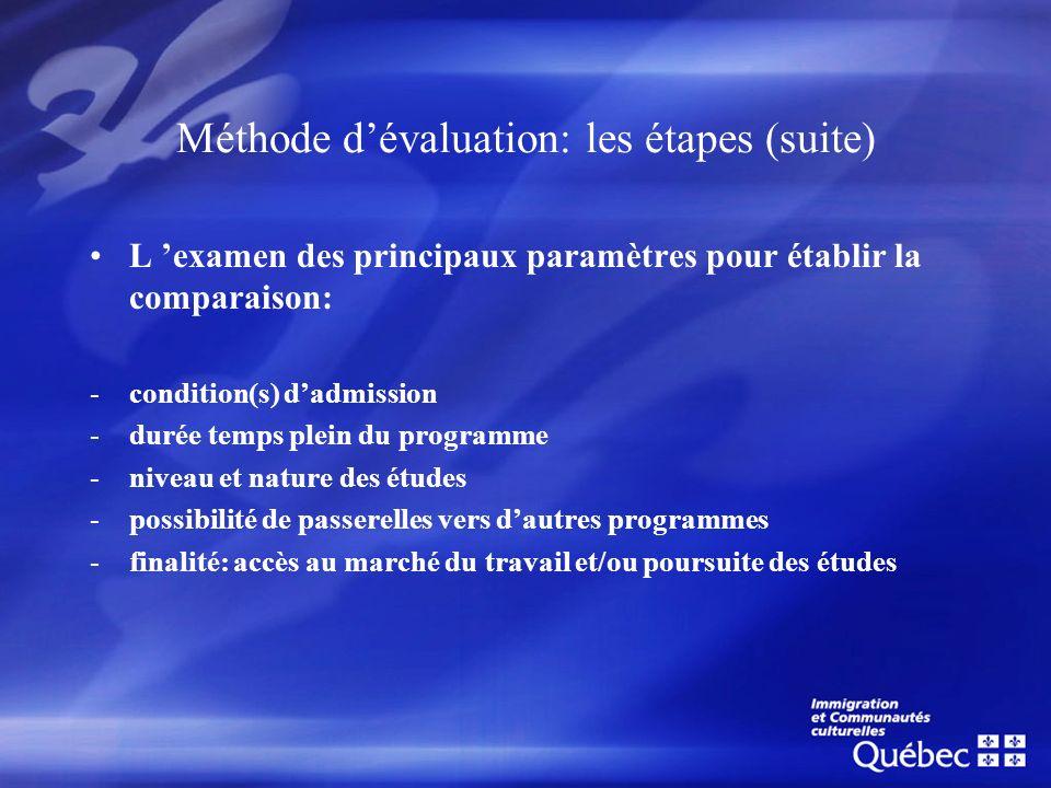 Méthode dévaluation: les étapes (suite) L examen des principaux paramètres pour établir la comparaison: condition(s) dadmission durée temps plein du