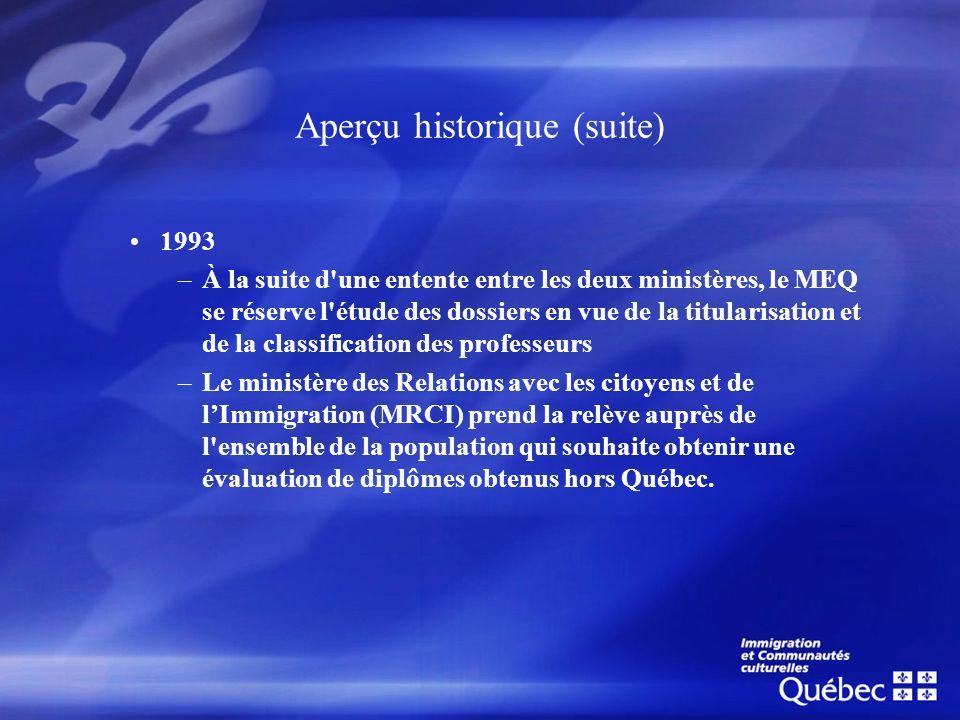 Aperçu historique (suite) 1993 –À la suite d'une entente entre les deux ministères, le MEQ se réserve l'étude des dossiers en vue de la titularisation