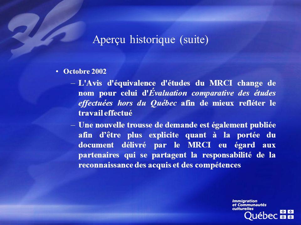 Aperçu historique (suite) Octobre 2002 –L'Avis d'équivalence d'études du MRCI change de nom pour celui d'Évaluation comparative des études effectuées