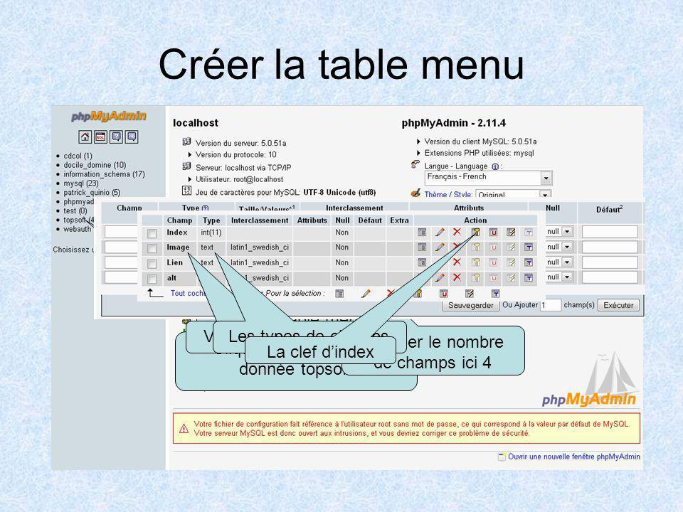 Définir les besoins en données Tout dabord nous allons concevoir un menu à partir dune table données appelée menu. Lintérêt de ce menu cest que lorsqu