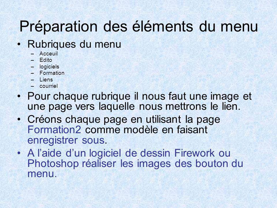 Configuration de Dreamweaver pour un site local (localhost) Cliquer sur Site Cliquer sur Nouveau Site Nom du site Indiquer le chemin des fichiers page