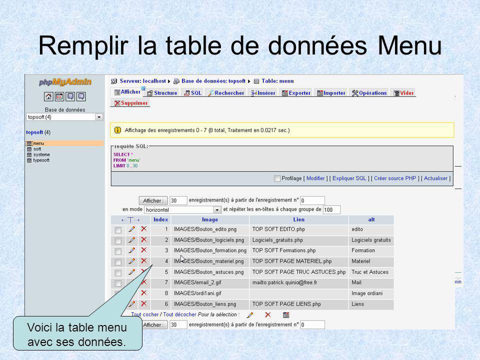 Préparation des éléments du menu Rubriques du menu –Acceuil –Edito –logiciels –Formation –Liens –courriel Pour chaque rubrique il nous faut une image