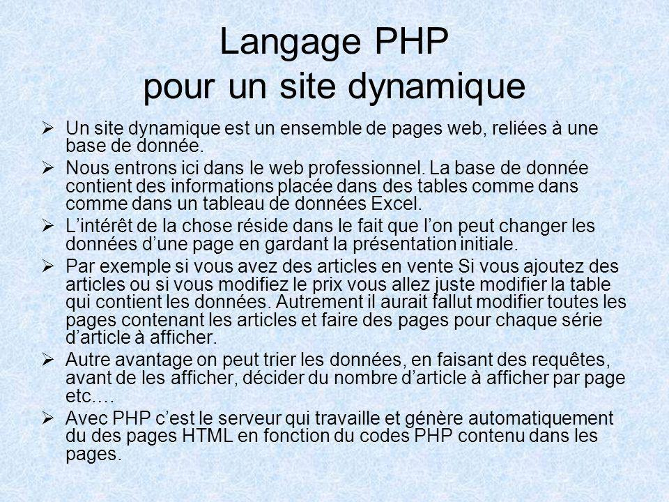 Langage PHP pour un site dynamique Un site dynamique est un ensemble de pages web, reliées à une base de donnée.