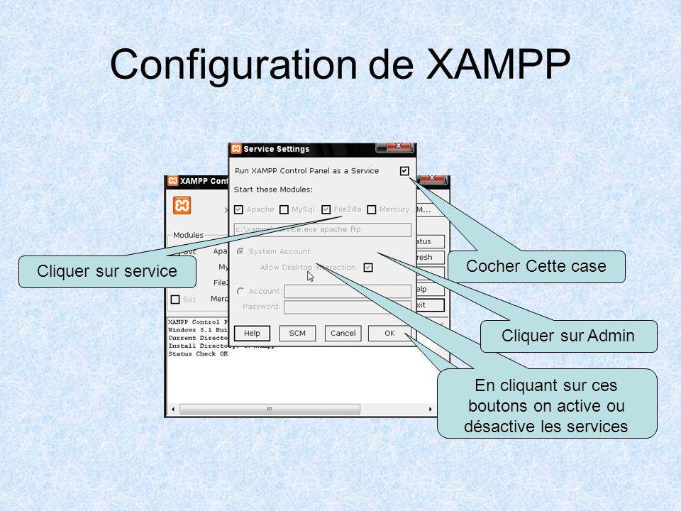 Configuration de XAMPP Cliquer sur service Cocher Cette case Cliquer sur OK En cliquant sur ces boutons on active ou désactive les services Cliquer sur Admin