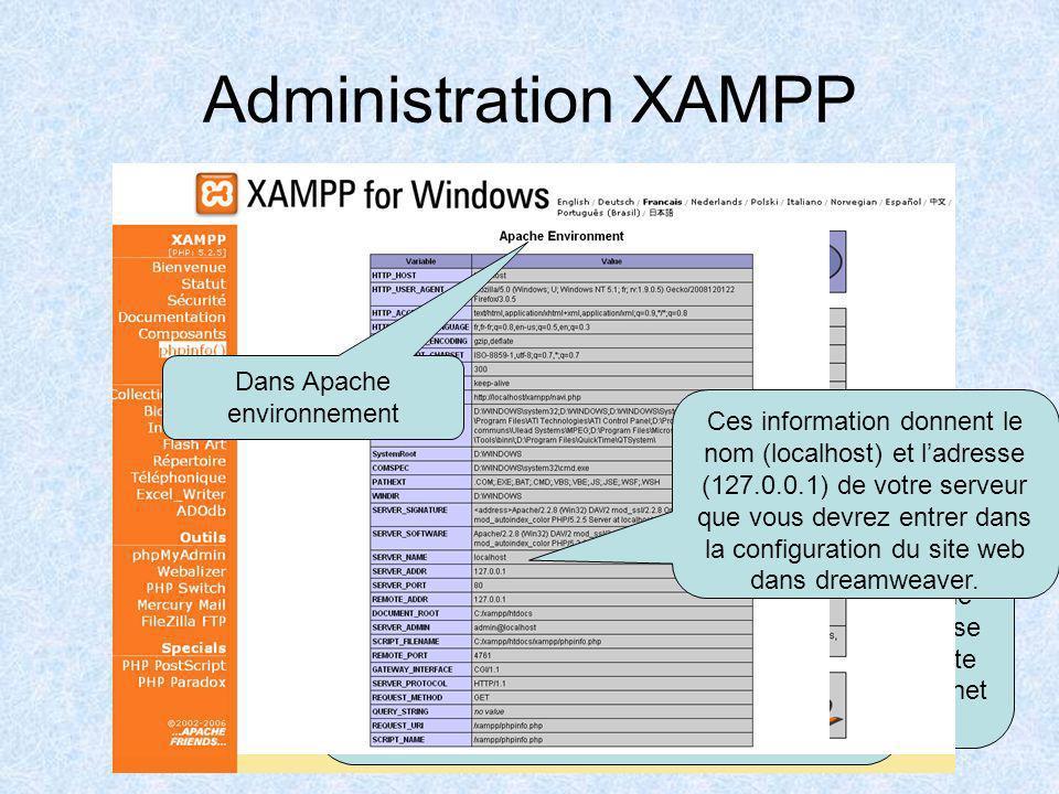 Configuration de XAMPP Cliquer sur service Cocher Cette case Cliquer sur OK En cliquant sur ces boutons on active ou désactive les services Cliquer su
