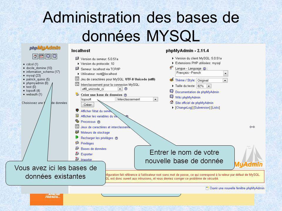 Administration des bases de données MYSQL Cliquer sur phpMyAdmin Vous avez ici les bases de données existantes Entrer le nom de votre nouvelle base de donnée