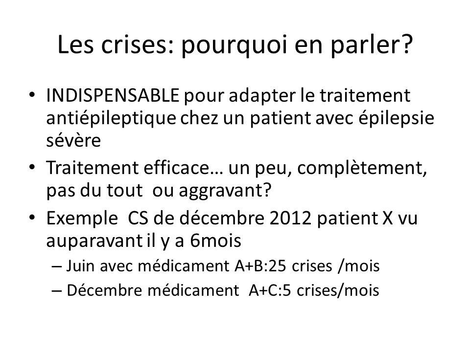 Les crises: pourquoi en parler? INDISPENSABLE pour adapter le traitement antiépileptique chez un patient avec épilepsie sévère Traitement efficace… un
